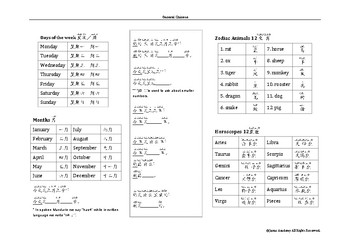 Basic Chinese Vocabulary for Time and Date