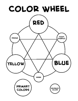 basic color wheel by alisa petersen teachers pay teachers. Black Bedroom Furniture Sets. Home Design Ideas