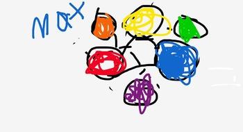 Visual Arts  |  Basic Color Wheel  |  Worksheet