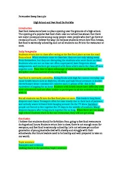 Basic Colour Coded Example of a Persuasive Essay