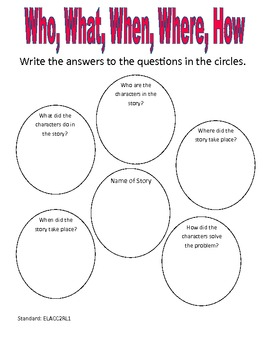Basic Common Core 2nd Grade ELA Center Activities
