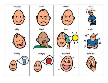 Basic Communication Boards