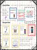 HUGE Basic Concepts & Following Directions Bundle (Multi-L