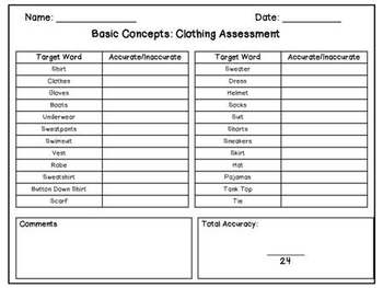 Basic Concepts: Clothing