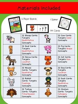 Basic Concepts Farm Game