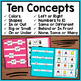 Basic Concepts File Folders: Christmas (Special Education