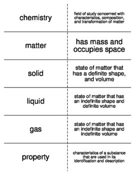 Basic Concepts of Matter Vocabulary Flash Cards for General Chemistry