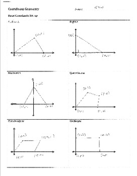 Basic Coordinate Set-up for Coordinate Geometry Proofs