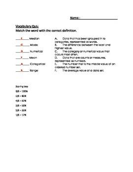Basic Data Terms Vocab Quiz