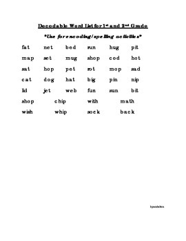 Basic Decodable Word List