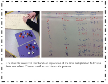 Basic Division and Multiplication Lesson &  Graphic Organizer