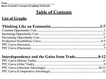 Basic Economic Concepts (Graphing Notebook)