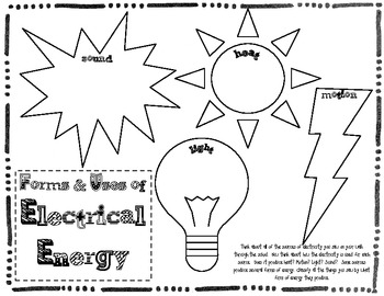 Basic Electricity Resources & Activities