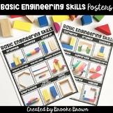 Basic Engineering Skills Posters