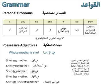 Basic English for Arabic Speakers