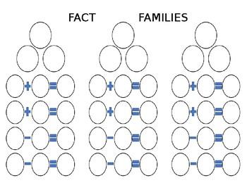 Basic Fact Families/Number Bonds (3)