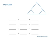 Basic Fact Family Worksheet