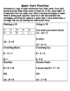 Basic Fact Strategy Letters