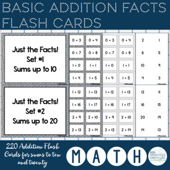 Basic Facts Addition Flash Cards