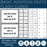 Basic Facts Addition Flash Cards - Distance Learning