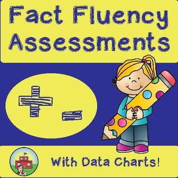 Basic Facts Assessments (Mental Math +/- Facts to 12)
