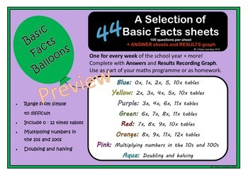 Basic Facts Balloons -100 mult. questions for every week of the school year.