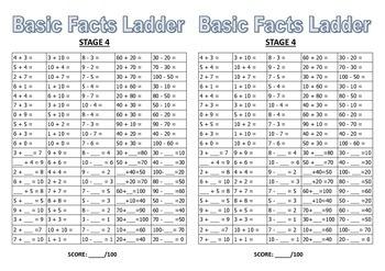 Basic Facts Ladder Progression