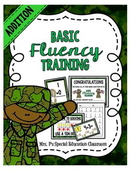 Basic Fluency Training ** Addition **