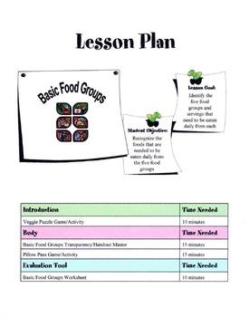 Basic Food Groups Lesson