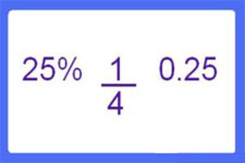 Basic Fraction, Decimal, & Percentage Cheat Sheet & Quiz