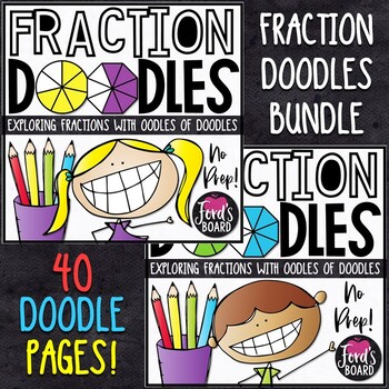 Basic and Equivalent Fractions Coloring Pages Bundle | Fractions Color by Number