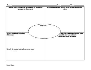 Basic Frayer Model for Literature Analysis