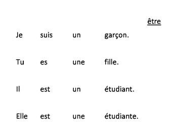 Basic French Sentences Manipulatives etre avoir faire aller