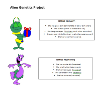 Basic Genetics Project- Alien Genetics | TpT