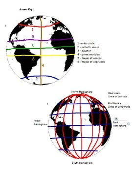 Basic Geography Assessment (Test)