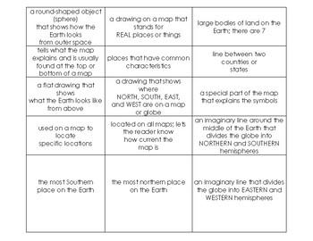 Basic Geography Vocabulary for Flashcards