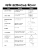 Basic Geometry Terms