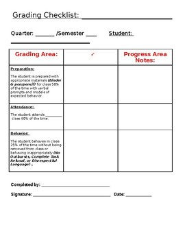 Basic Grading Checklist