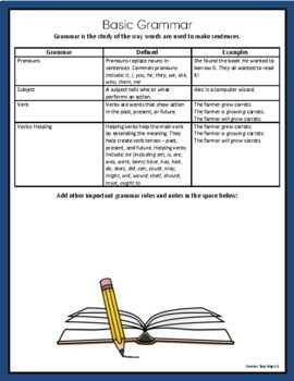 Basic Grammar Anchor Chart