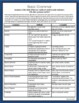 Basic Grammar Anchor Chart
