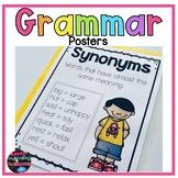 Basic Grammar Posters