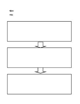 Basic Graphic Organizer- BME