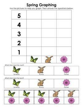 Basic Graphing Worksheets