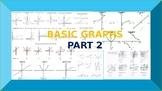 Basic Graphs with Desmos, PART I