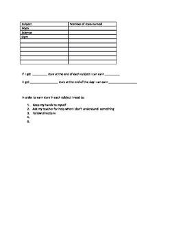 Basic Incentive Chart