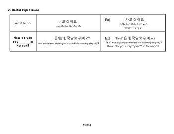 Basic Korean Language Grammar Reference Sheet