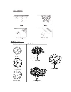 Basic Landscape Design Symbols Study Guide