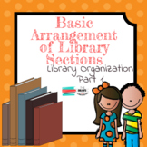 Library Organization Part I ~ Basic Arrangement of Library Sections