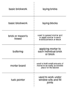 Basic Masonry Flash Cards for an Agriculture Structures Class
