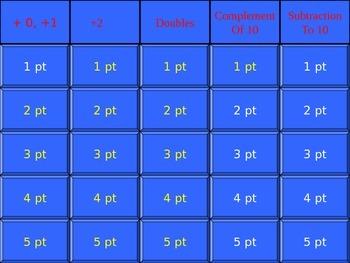 Basic Math Facts Jeopardy